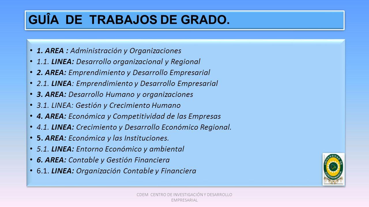 GUÎA DE TRABAJOS DE GRADO. 1. AREA : Administración y Organizaciones 1.1. LINEA: Desarrollo organizacional y Regional 2. AREA: Emprendimiento y Desarr
