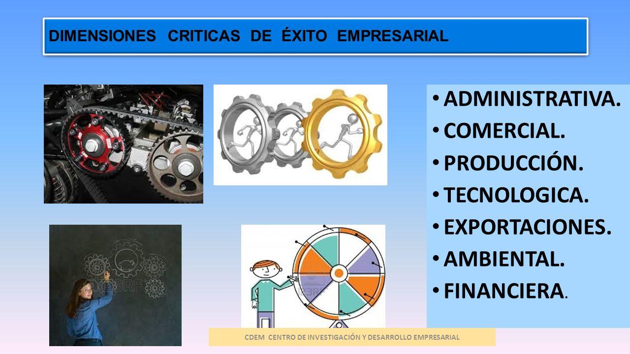 DIMENSIONES CRITICAS DE ÉXITO EMPRESARIAL ADMINISTRATIVA. COMERCIAL. PRODUCCIÓN. TECNOLOGICA. EXPORTACIONES. AMBIENTAL. FINANCIERA. CDEM CENTRO DE INV
