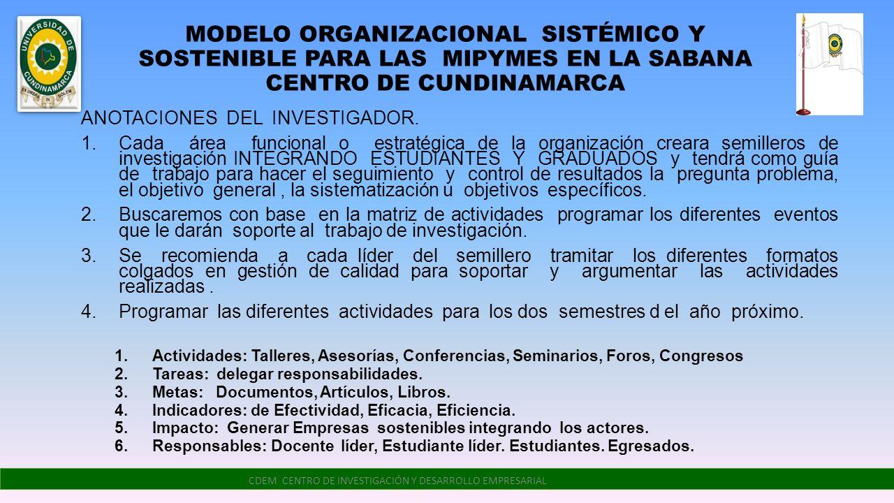 MODELO ORGANIZACIONAL SISTÉMICO Y SOSTENIBLE PARA LAS MIPYMES EN LA SABANA CENTRO DE CUNDINAMARCA ANOTACIONES DEL INVESTIGADOR. 1.Cada área funcional