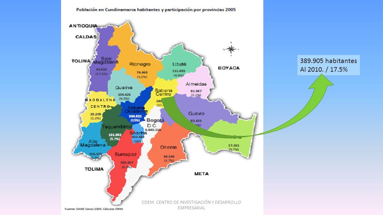 389.905 habitantes Al 2010. / 17.5%