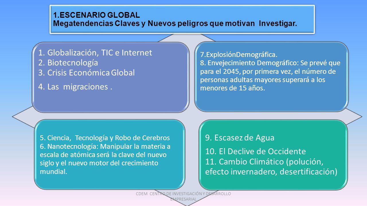 1. Globalización, TIC e Internet 2. Biotecnología 3. Crisis Económica Global 4. Las migraciones. 7.ExplosiónDemográfica. 8. Envejecimiento Demográfico