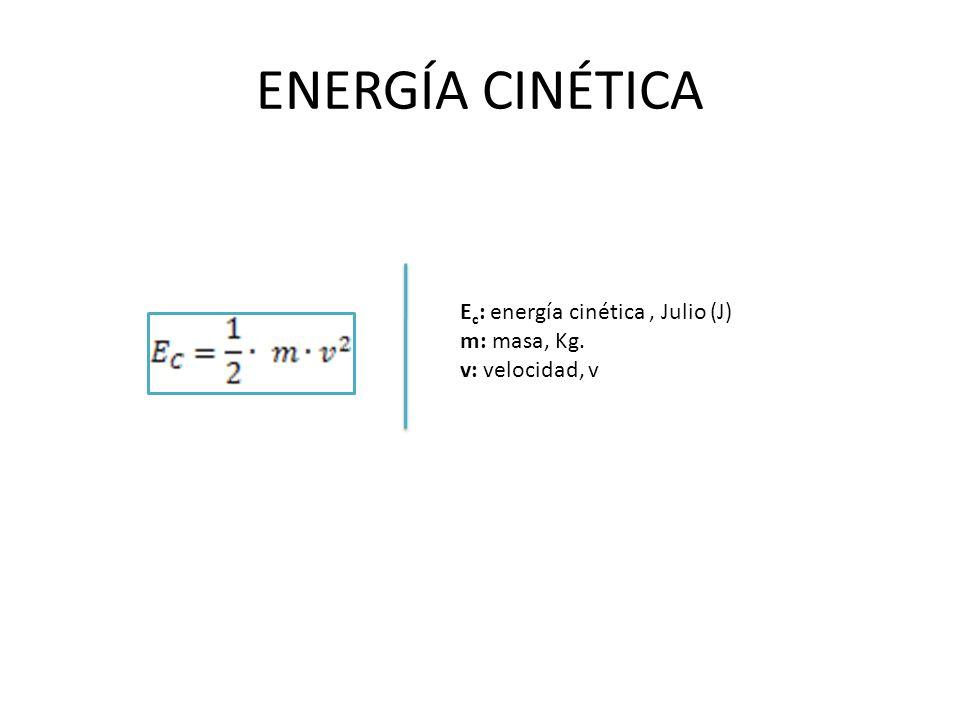 ENERGÍA CINÉTICA E c : energía cinética, Julio (J) m: masa, Kg. v: velocidad, v