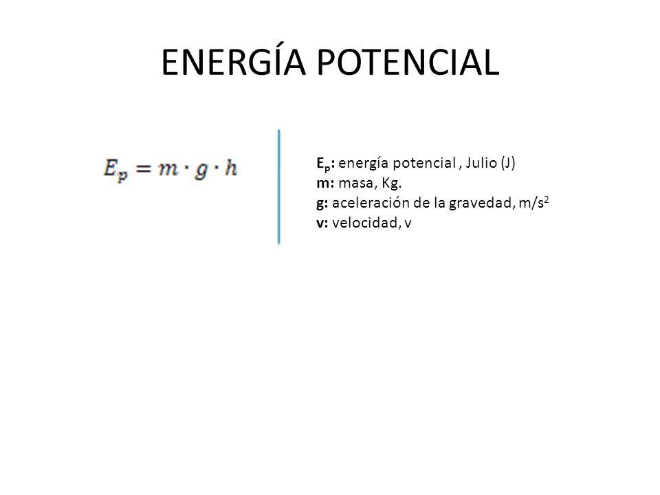 ENERGÍA POTENCIAL E p : energía potencial, Julio (J) m: masa, Kg. g: aceleración de la gravedad, m/s 2 v: velocidad, v