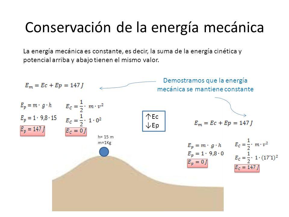 h= 15 m m=1Kg Conservación de la energía mecánica La energía mecánica es constante, es decir, la suma de la energía cinética y potencial arriba y abaj