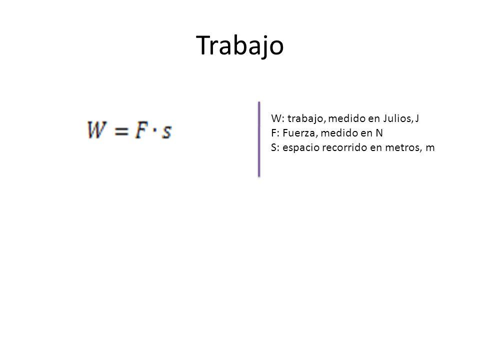 Trabajo W: trabajo, medido en Julios, J F: Fuerza, medido en N S: espacio recorrido en metros, m