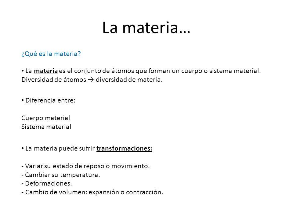 La materia… La materia es el conjunto de átomos que forman un cuerpo o sistema material. Diversidad de átomos diversidad de materia. Diferencia entre: