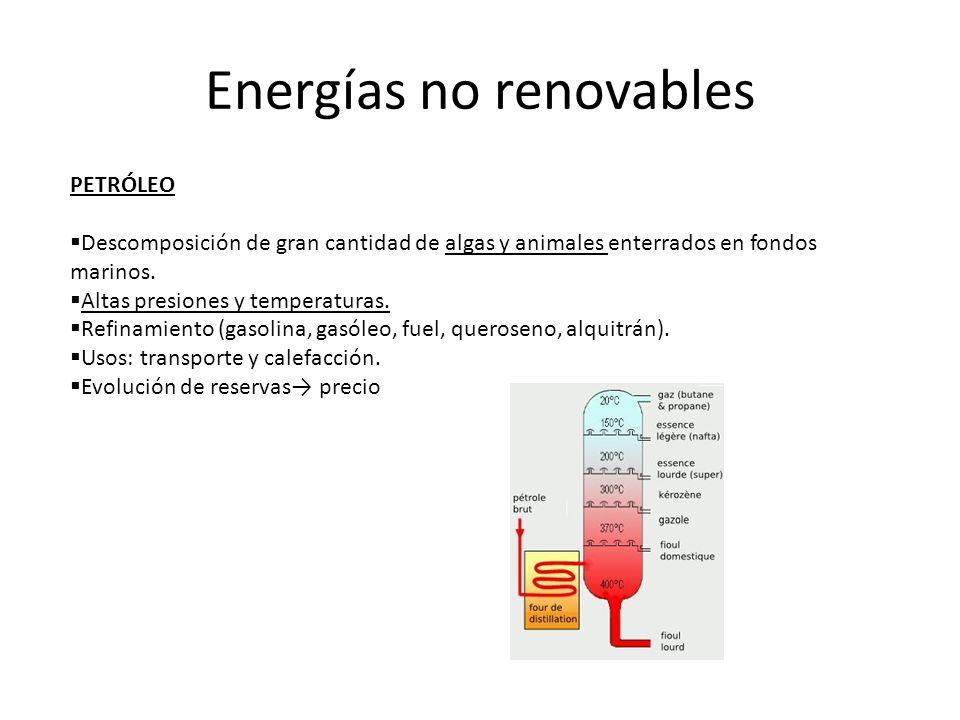 Energías no renovables PETRÓLEO Descomposición de gran cantidad de algas y animales enterrados en fondos marinos. Altas presiones y temperaturas. Refi