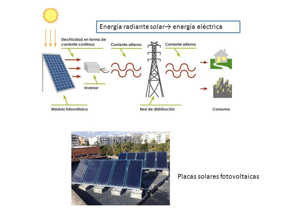 Energía radiante solar energía eléctrica Placas solares fotovoltaicas