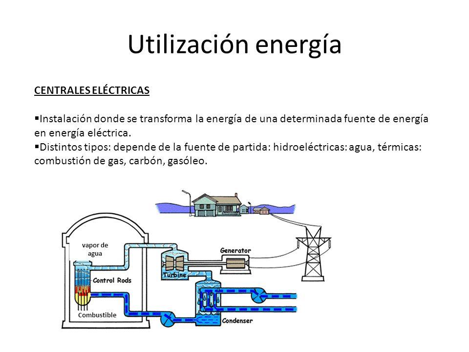 Utilización energía CENTRALES ELÉCTRICAS Instalación donde se transforma la energía de una determinada fuente de energía en energía eléctrica. Distint