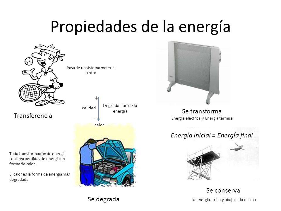 Propiedades de la energía Se transforma Energía eléctrica Energía térmica Se conserva la energía arriba y abajo es la misma Se degrada Transferencia T