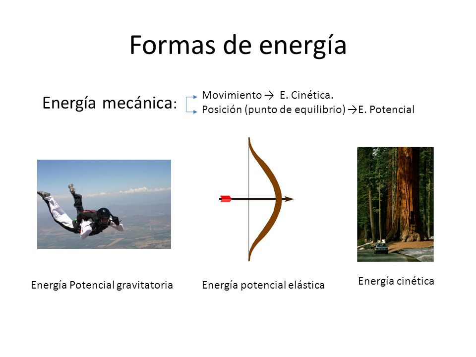 Formas de energía Energía mecánica : Energía potencial elásticaEnergía Potencial gravitatoria Energía cinética Movimiento E. Cinética. Posición (punto