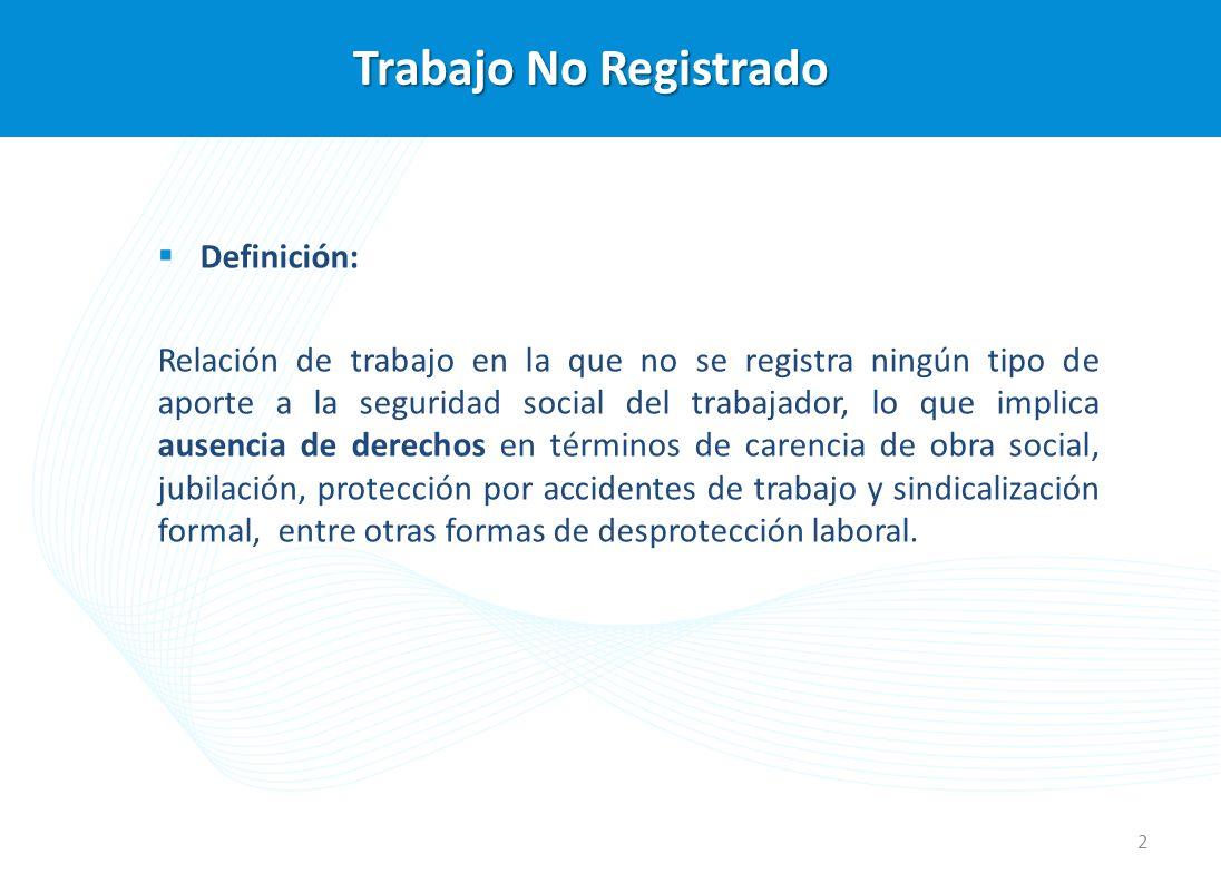 Nuevos Procedimientos de Fiscalización del Trabajo Acción: Registro Público de Empleadores con Sanciones Laborales (REPSAL) Se propone fortalecer la disuasión y sanción social respecto del trabajo no registrado a través de la implementación del REPSAL, de carácter público: Ingreso del Empleador al Registro a partir de sanción firme por TNR o fraude laboral detectado por MTEySS, AFIP, RENATEA, SRT y organismos provinciales.