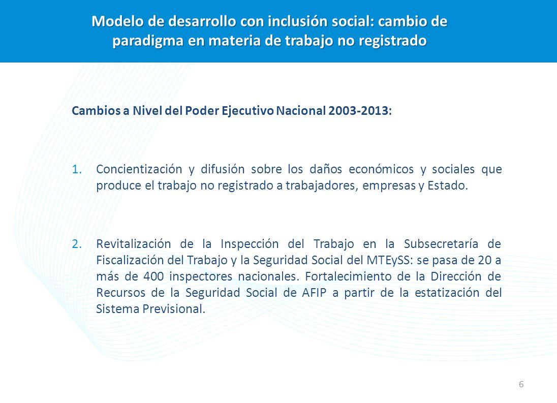 3.Refuerzo de competencias de fiscalización nacional en Seguridad Social por parte del MTEySS (Ley 25.877) y creación del SIDITYSS como esquema de coordinación con las autoridades de Trabajo provinciales.