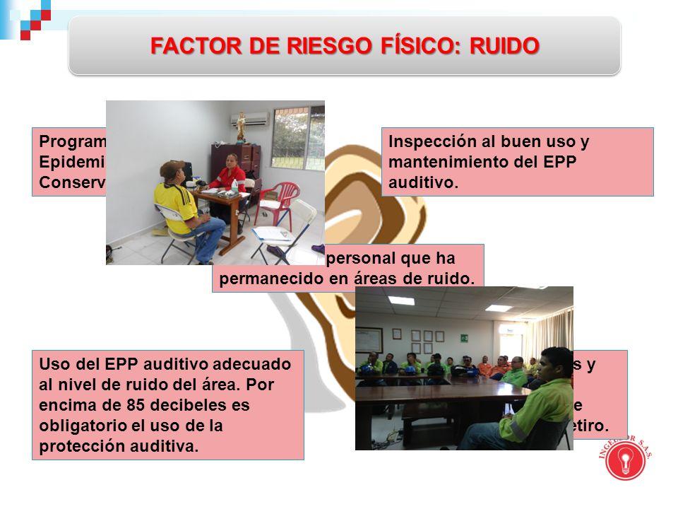 FACTOR DE RIESGO FÍSICO: RUIDO Programa de Vigilancia Epidemiológica -PVE- De Conservación Auditiva Aplicación de audiometrías y seguimiento de casos.