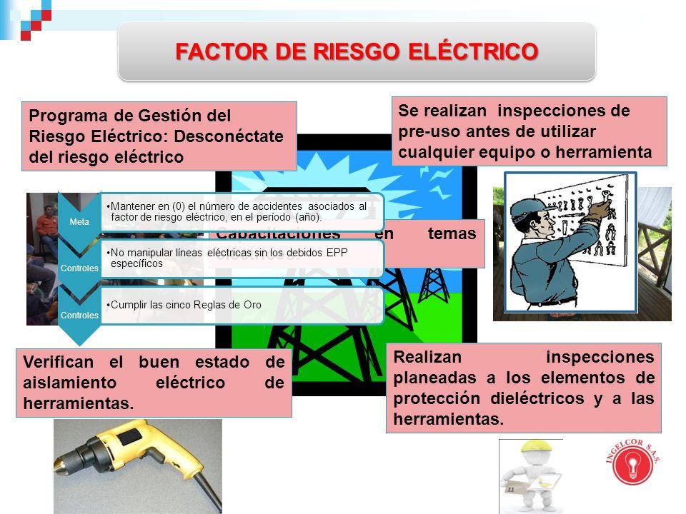 FACTOR DE RIESGO ELÉCTRICO Programa de Gestión del Riesgo Eléctrico: Desconéctate del riesgo eléctrico Se realizan inspecciones de pre-uso antes de utilizar cualquier equipo o herramienta Verifican el buen estado de aislamiento eléctrico de herramientas.