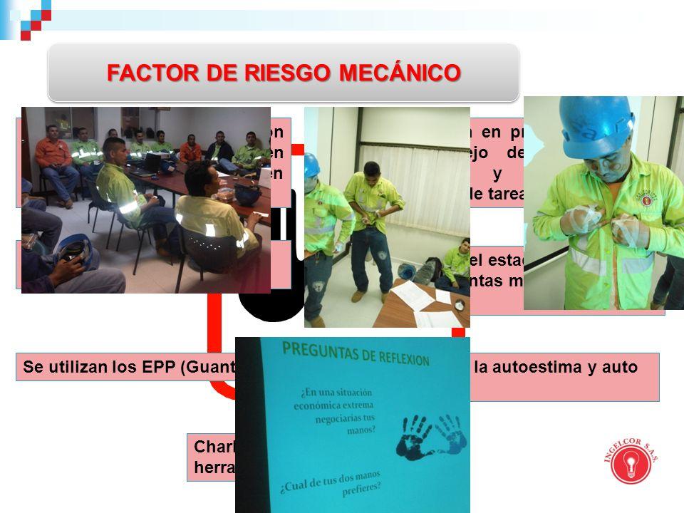 FACTOR DE RIESGO MECÁNICO CUIDADO CON TUS MANOS.