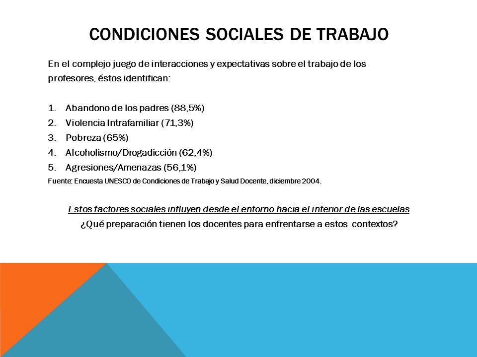 CONDICIONES SOCIALES DE TRABAJO En el complejo juego de interacciones y expectativas sobre el trabajo de los profesores, éstos identifican: 1.Abandono