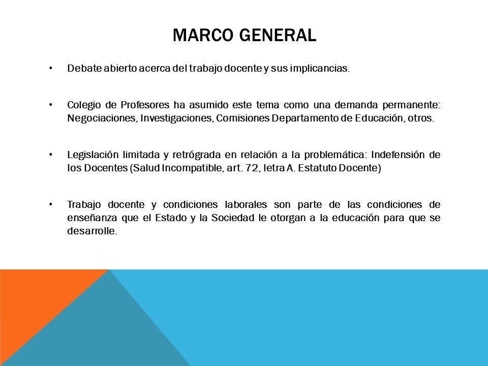 MARCO GENERAL Debate abierto acerca del trabajo docente y sus implicancias. Colegio de Profesores ha asumido este tema como una demanda permanente: Ne