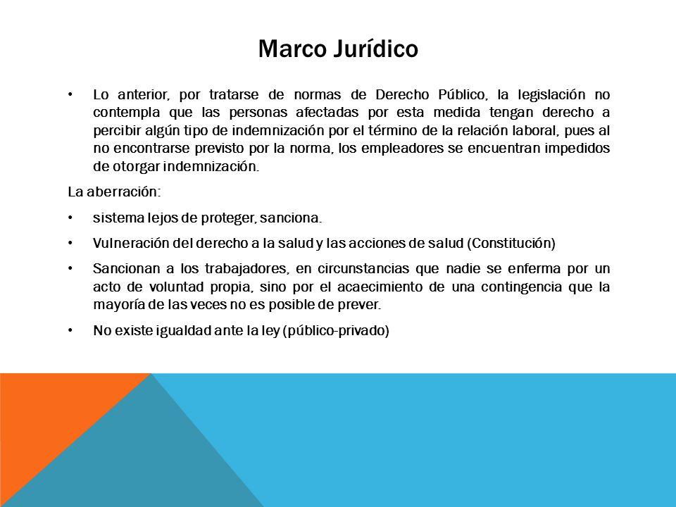 Marco Jurídico Lo anterior, por tratarse de normas de Derecho Público, la legislación no contempla que las personas afectadas por esta medida tengan d