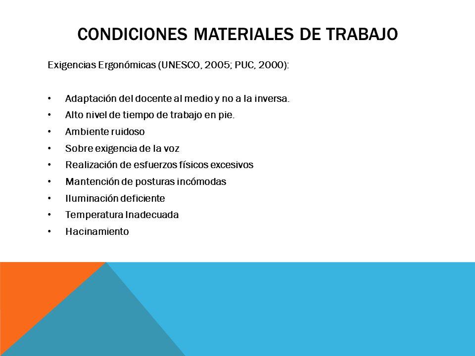 CONDICIONES MATERIALES DE TRABAJO Exigencias Ergonómicas (UNESCO, 2005; PUC, 2000): Adaptación del docente al medio y no a la inversa. Alto nivel de t