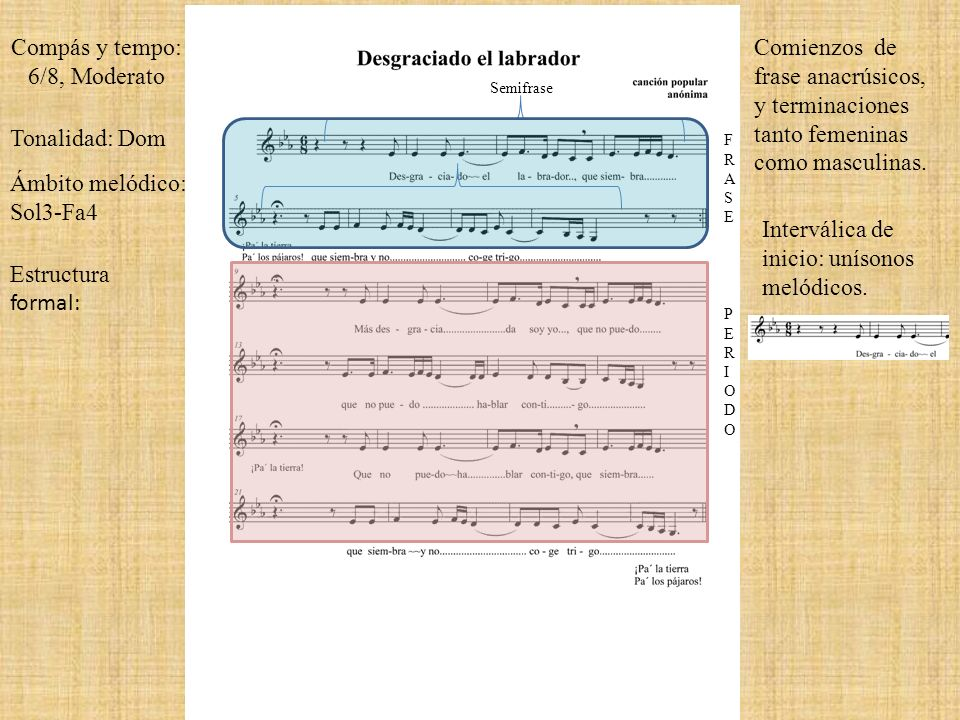 Compás y tempo: 6/8, Moderato Tonalidad: Dom Ámbito melódico: Sol3-Fa4 Comienzos de frase anacrúsicos, y terminaciones tanto femeninas como masculinas