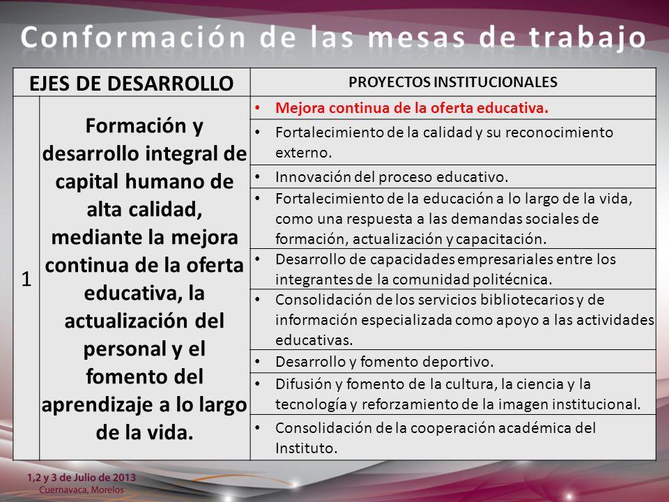 EJES DE DESARROLLO PROYECTOS INSTITUCIONALES 1 Formación y desarrollo integral de capital humano de alta calidad, mediante la mejora continua de la oferta educativa, la actualización del personal y el fomento del aprendizaje a lo largo de la vida.
