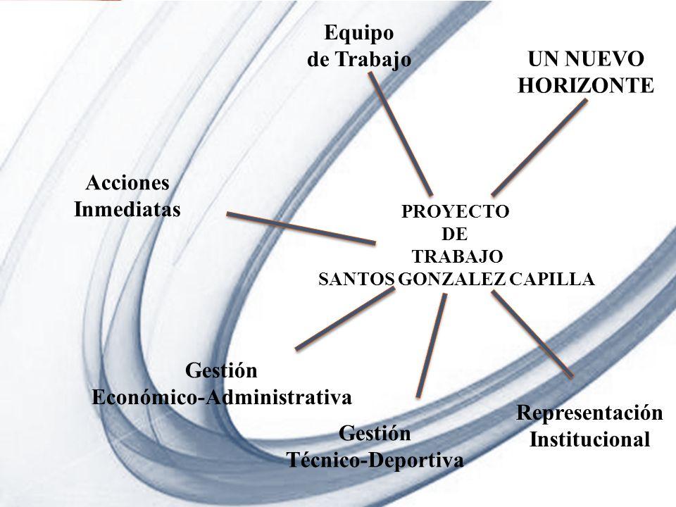 Page 11 Powerpoint Templates PROYECTO DE TRABAJO SANTOS GONZALEZ CAPILLA Equipo de Trabajo Acciones Inmediatas Gestión Económico-Administrativa Gestió