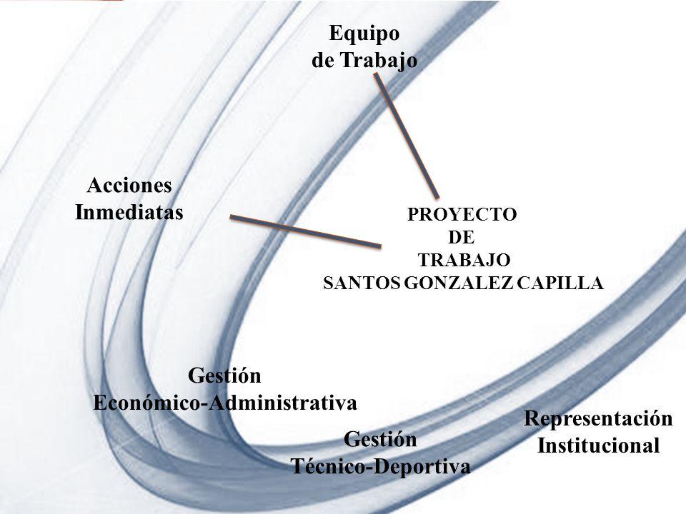 Page 3 Powerpoint Templates PROYECTO DE TRABAJO SANTOS GONZALEZ CAPILLA Equipo de Trabajo Acciones Inmediatas Gestión Económico-Administrativa Gestión