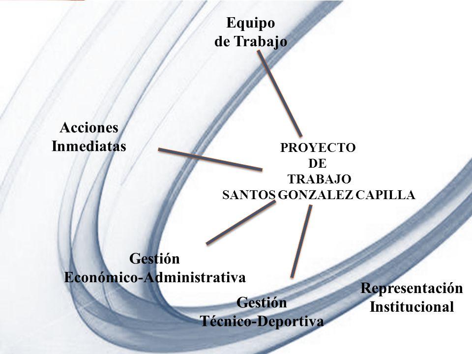Page 7 Powerpoint Templates PROYECTO DE TRABAJO SANTOS GONZALEZ CAPILLA Equipo de Trabajo Acciones Inmediatas Gestión Económico-Administrativa Gestión