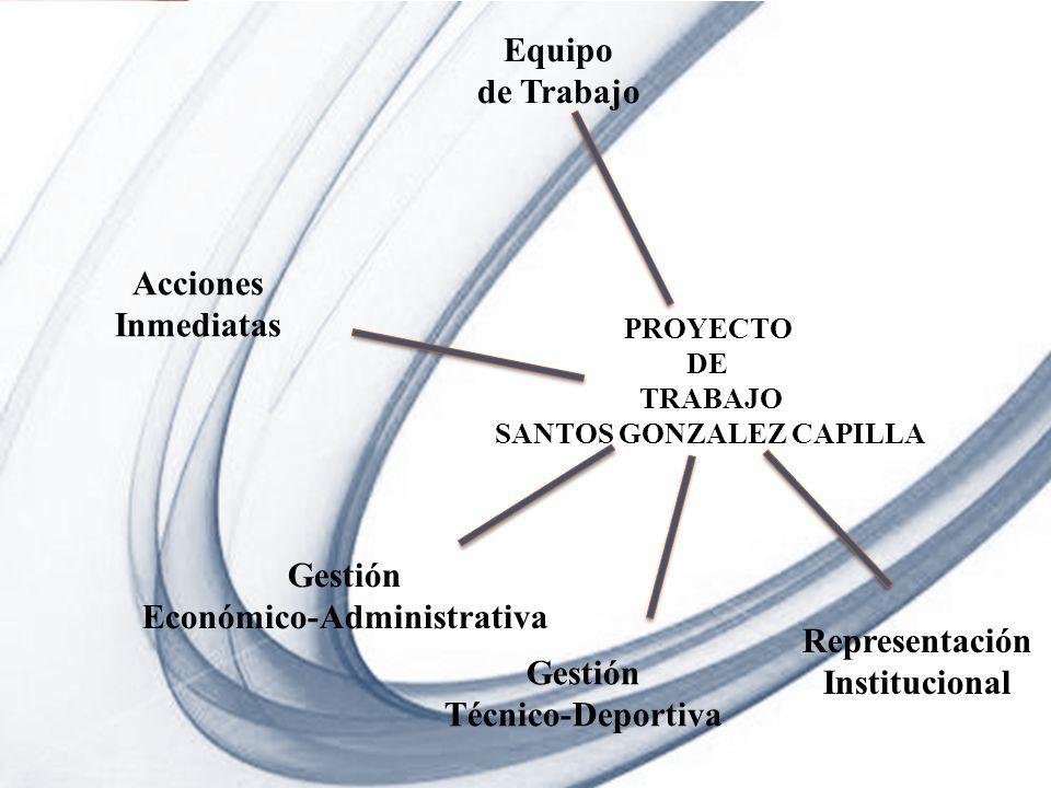 Page 9 Powerpoint Templates PROYECTO DE TRABAJO SANTOS GONZALEZ CAPILLA Equipo de Trabajo Acciones Inmediatas Gestión Económico-Administrativa Gestión