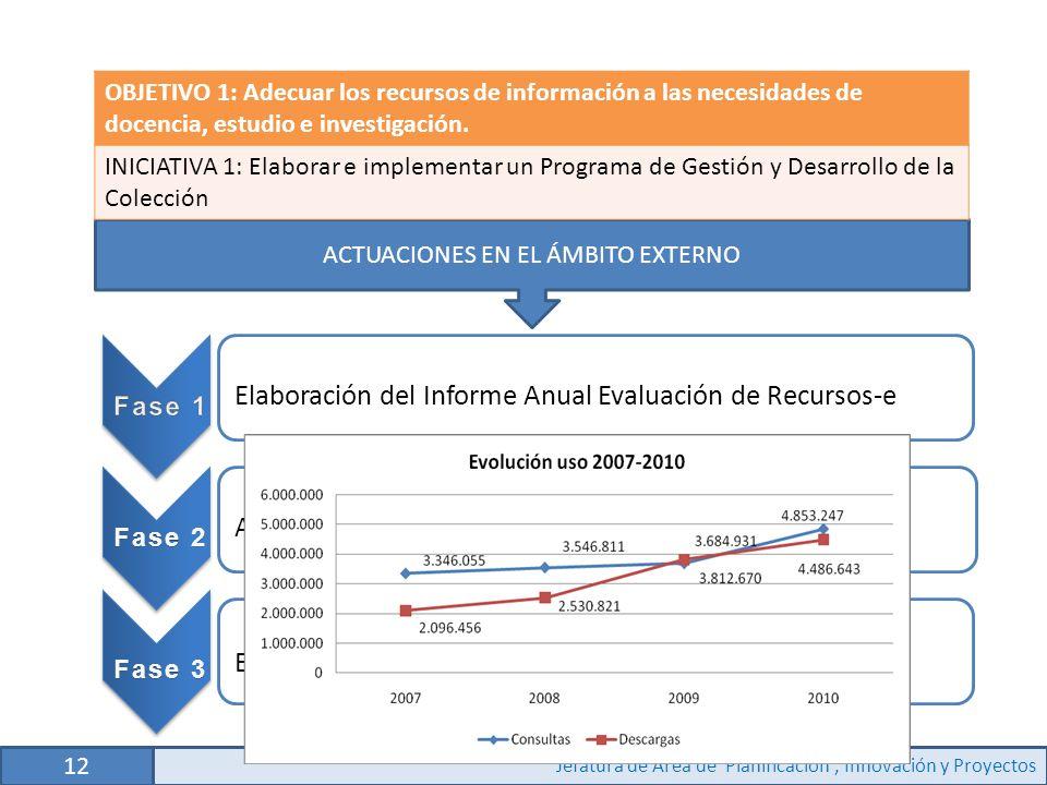 ACTUACIONES EN EL ÁMBITO EXTERNO OBJETIVO 1: Adecuar los recursos de información a las necesidades de docencia, estudio e investigación.