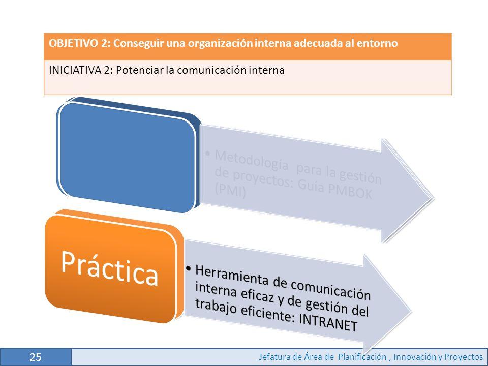 25 Jefatura de Área de Planificación, Innovación y Proyectos OBJETIVO 2: Conseguir una organización interna adecuada al entorno INICIATIVA 2: Potenciar la comunicación interna