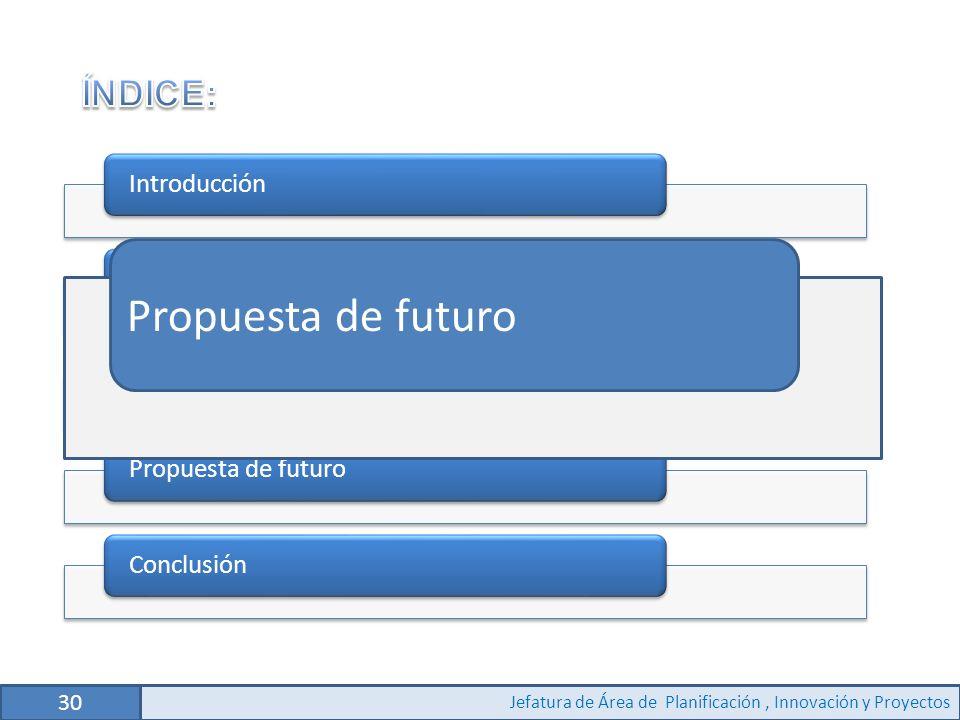 30 Jefatura de Área de Planificación, Innovación y Proyectos IntroducciónAnálisis y descripción del puestoActuaciones realizadasPropuesta de futuroConclusión Propuesta de futuro