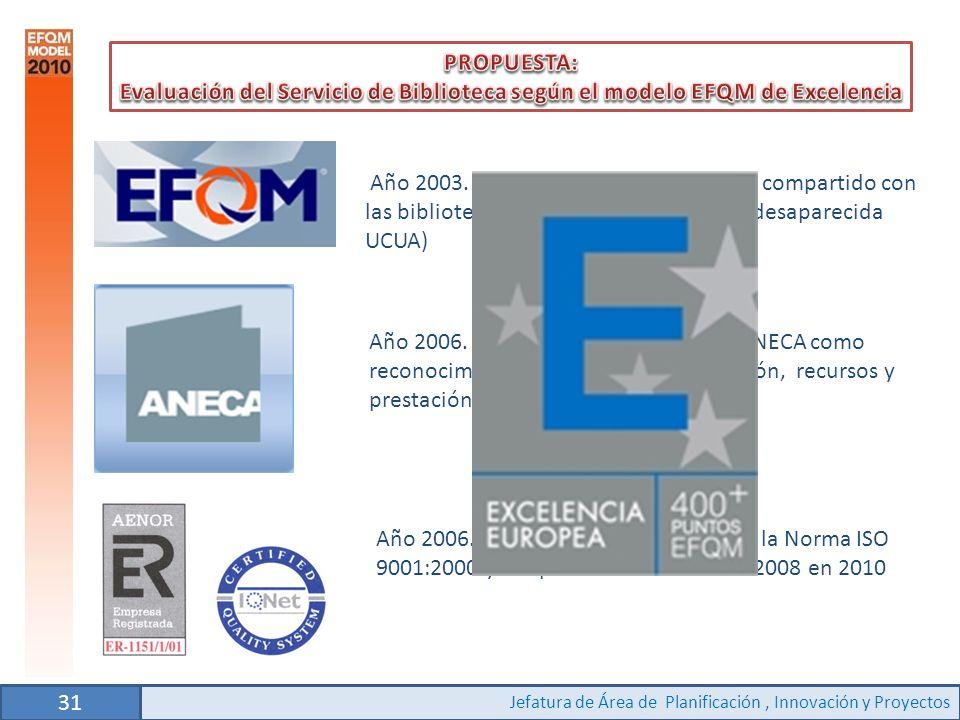 31 Jefatura de Área de Planificación, Innovación y Proyectos Reuniones de Área para determinar objetivos Año 2003.