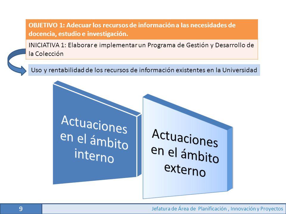 Uso y rentabilidad de los recursos de información existentes en la Universidad OBJETIVO 1: Adecuar los recursos de información a las necesidades de docencia, estudio e investigación.