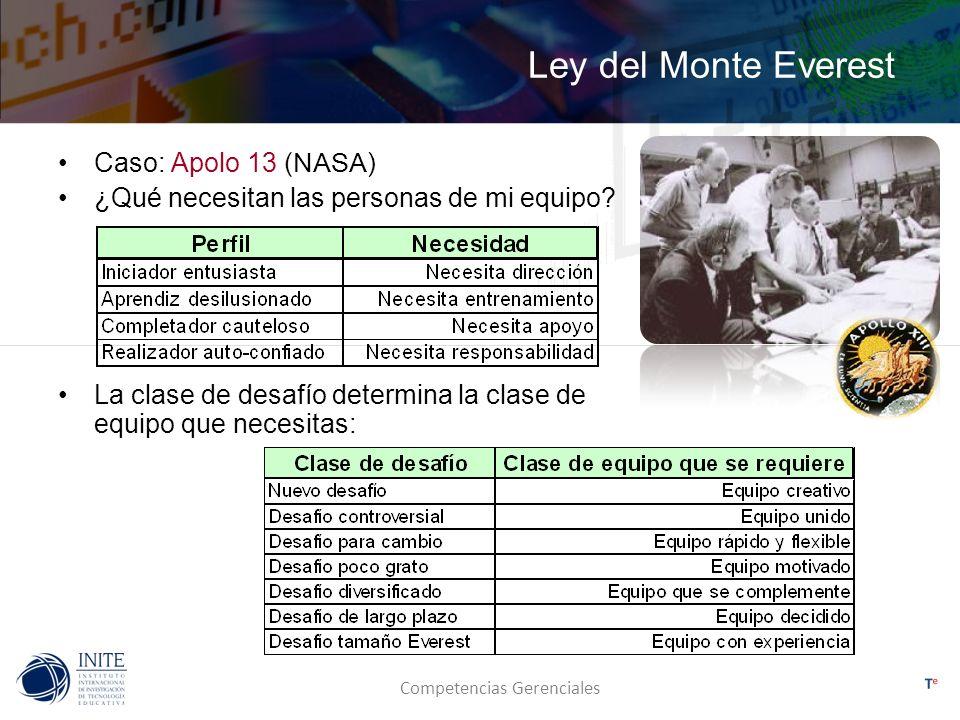 Competencias Gerenciales Ley del Monte Everest Caso: Apolo 13 ( NASA ) ¿Qué necesitan las personas de mi equipo? La clase de desafío determina la clas