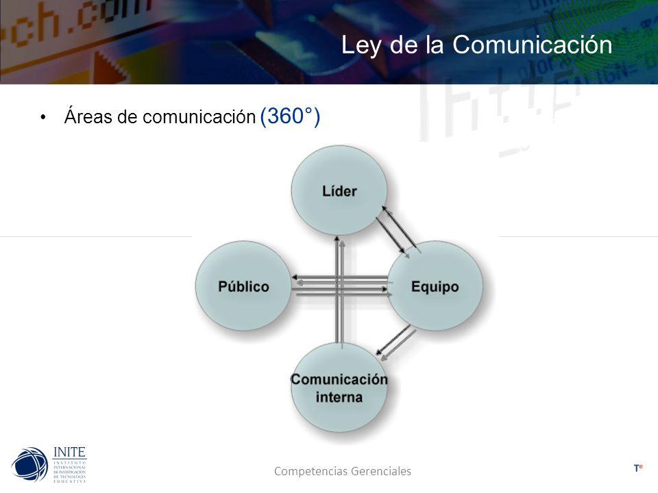 Competencias Gerenciales Ley de la Comunicación Áreas de comunicación (360°)
