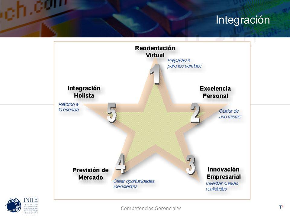 Competencias Gerenciales Integración