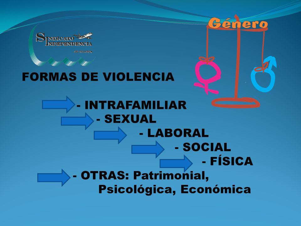 FORMAS DE VIOLENCIA - INTRAFAMILIAR - SEXUAL - LABORAL - SOCIAL - FÍSICA - OTRAS: Patrimonial, Psicológica, Económica