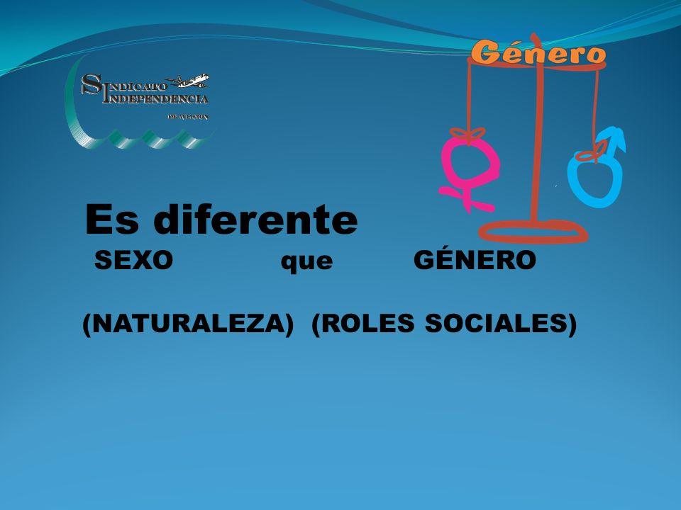 Es diferente SEXO que GÉNERO (NATURALEZA) (ROLES SOCIALES)