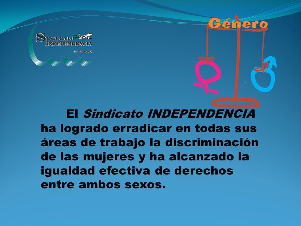 El Sindicato INDEPENDENCIA ha logrado erradicar en todas sus áreas de trabajo la discriminación de las mujeres y ha alcanzado la igualdad efectiva de
