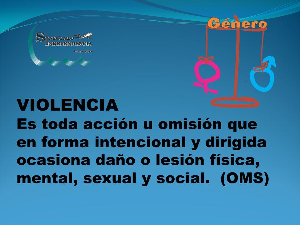 VIOLENCIA Es toda acción u omisión que en forma intencional y dirigida ocasiona daño o lesión física, mental, sexual y social. (OMS)
