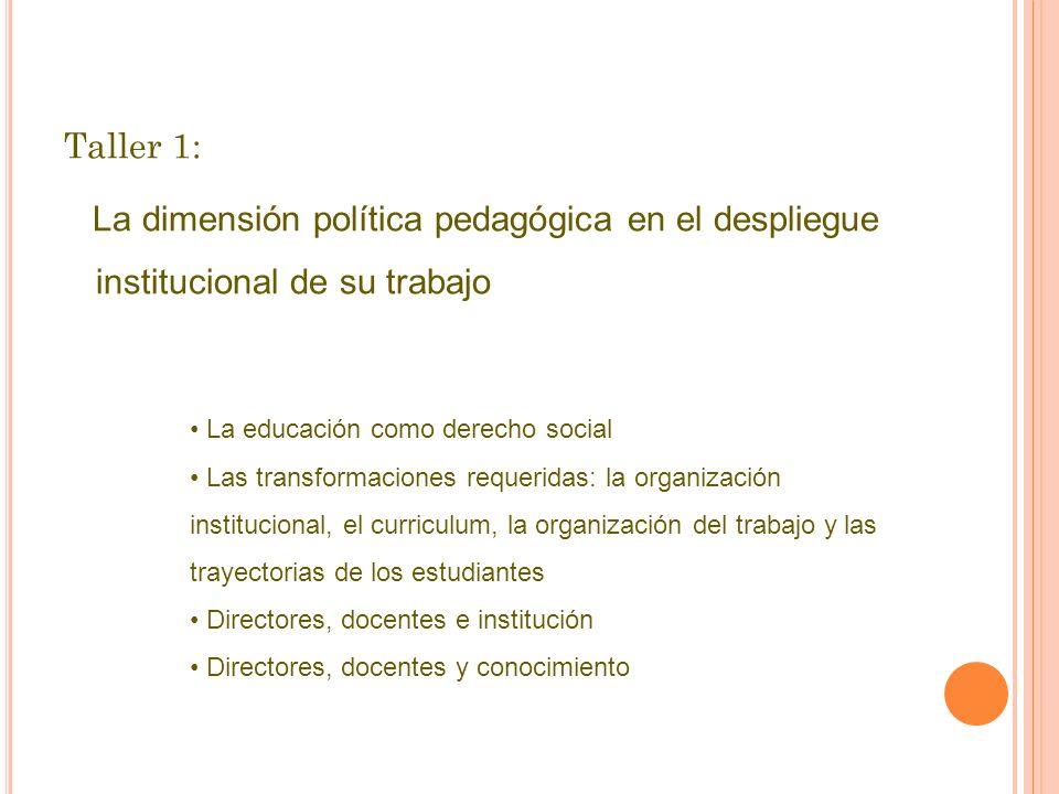 Taller 1: La dimensión política pedagógica en el despliegue institucional de su trabajo La educación como derecho social Las transformaciones requerid
