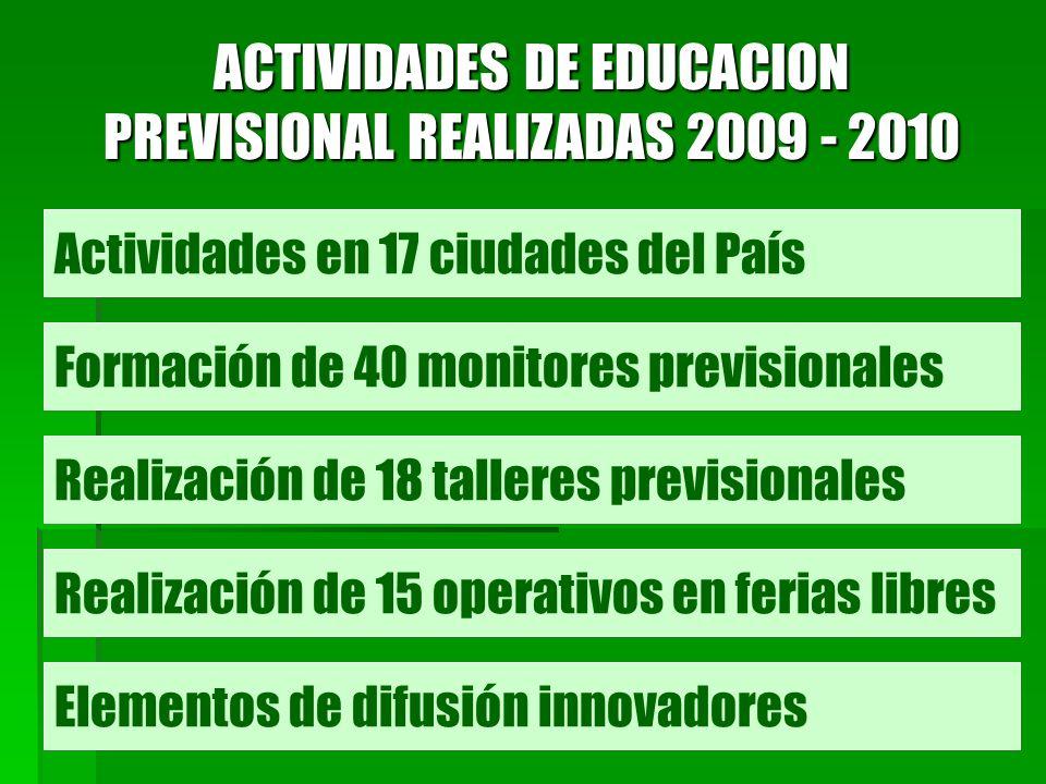 Realización de 15 operativos en ferias libres ACTIVIDADES DE EDUCACION PREVISIONAL REALIZADAS 2009 - 2010 Realización de 18 talleres previsionales Formación de 40 monitores previsionales Actividades en 17 ciudades del País Elementos de difusión innovadores