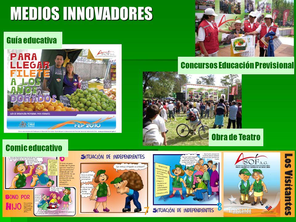 Concursos Educación Previsional Obra de Teatro Guía educativa Comic educativo MEDIOS INNOVADORES