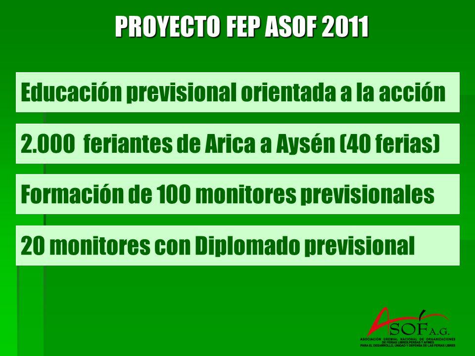 PROYECTO FEP ASOF 2011 Formación de 100 monitores previsionales 20 monitores con Diplomado previsional Educación previsional orientada a la acción 2.000 feriantes de Arica a Aysén (40 ferias)