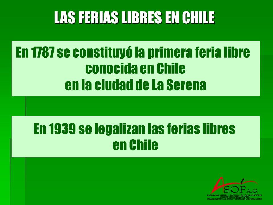 LAS FERIAS LIBRES EN CHILE En 1787 se constituyó la primera feria libre conocida en Chile en la ciudad de La Serena En 1939 se legalizan las ferias libres en Chile
