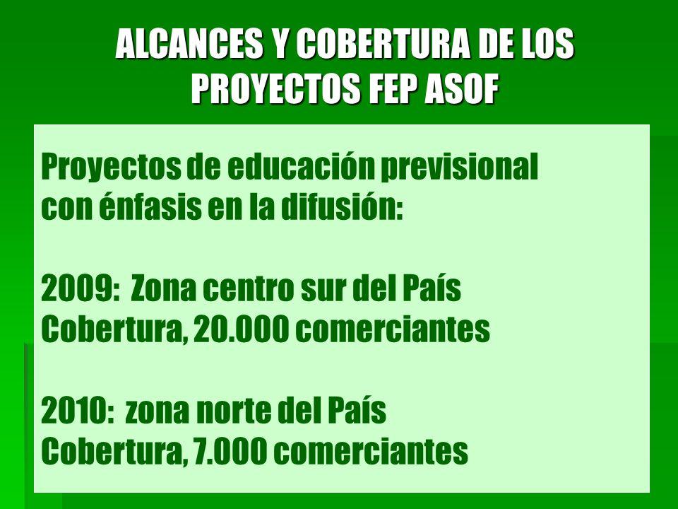 ALCANCES Y COBERTURA DE LOS PROYECTOS FEP ASOF Proyectos de educación previsional con énfasis en la difusión: 2009: Zona centro sur del País Cobertura, 20.000 comerciantes 2010: zona norte del País Cobertura, 7.000 comerciantes