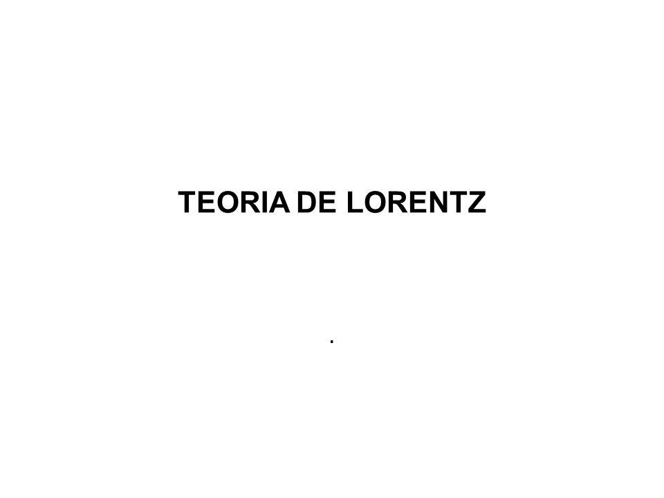 TEORIA DE LORENTZ.