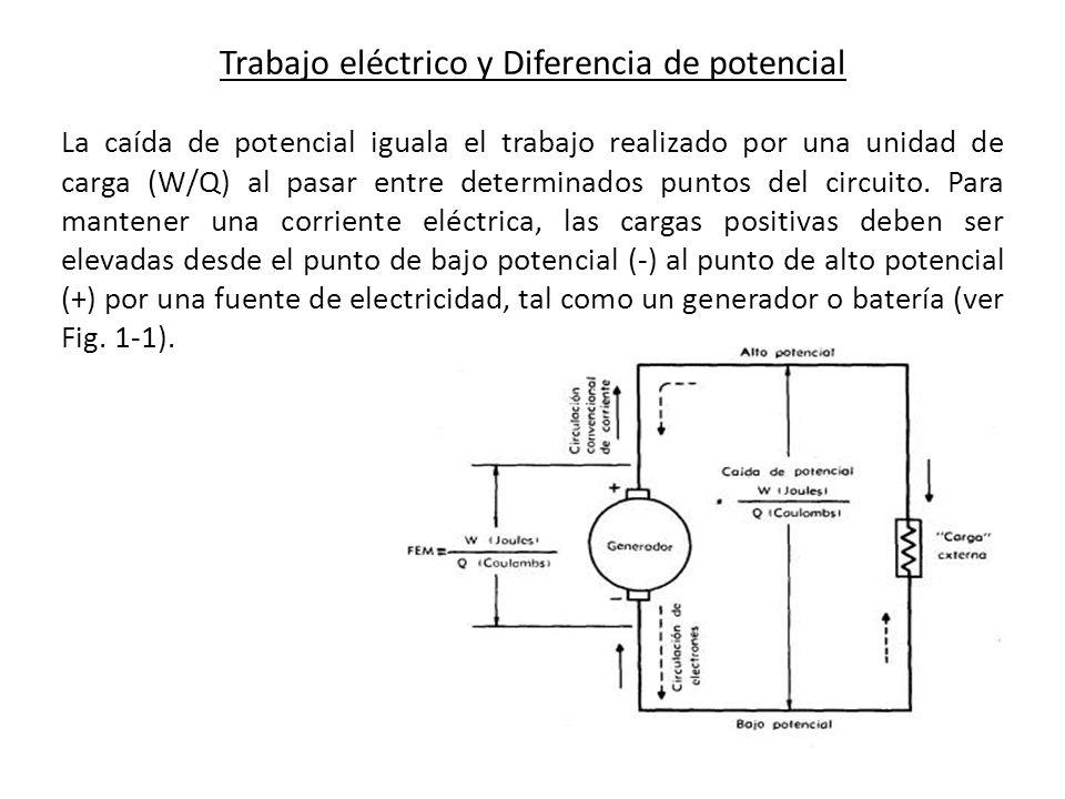 Trabajo eléctrico y Diferencia de potencial La caída de potencial iguala el trabajo realizado por una unidad de carga (W/Q) al pasar entre determinado